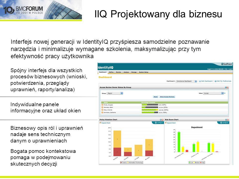 IIQ Projektowany dla biznesu Interfejs nowej generacji w IdentityIQ przyśpiesza samodzielne poznawanie narzędzia i minimalizuje wymagane szkolenia, ma