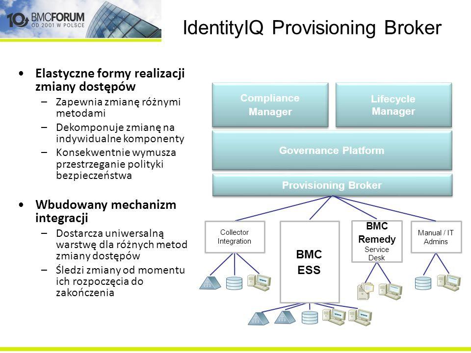 IdentityIQ Provisioning Broker Elastyczne formy realizacji zmiany dostępów –Zapewnia zmianę różnymi metodami –Dekomponuje zmianę na indywidualne kompo