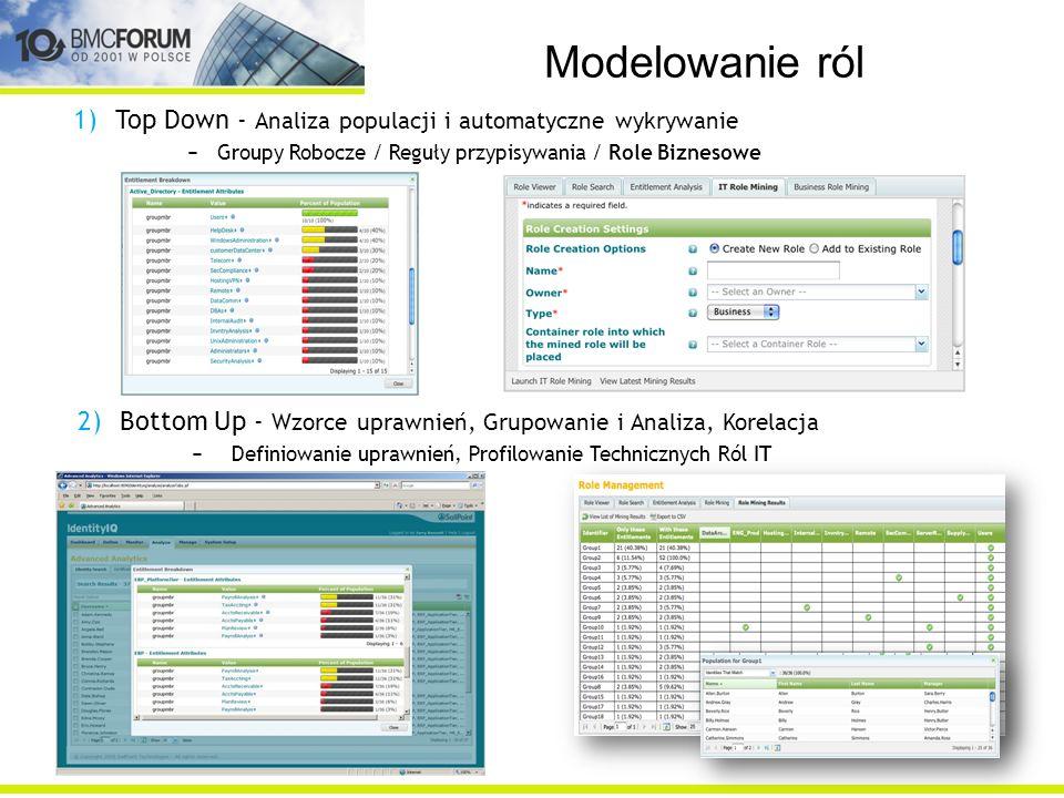 Modelowanie ról 1)Top Down - Analiza populacji i automatyczne wykrywanie Groupy Robocze / Reguły przypisywania / Role Biznesowe 2)Bottom Up - Wzorce u