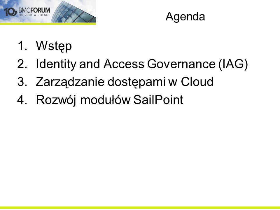 Agenda 1.Wstęp 2.Identity and Access Governance (IAG) 3.Zarządzanie dostępami w Cloud 4.Rozwój modułów SailPoint
