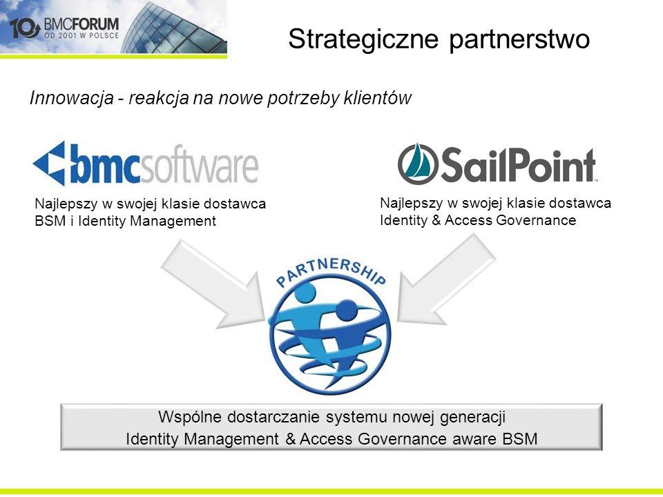Strategiczne partnerstwo Najlepszy w swojej klasie dostawca BSM i Identity Management Najlepszy w swojej klasie dostawca Identity & Access Governance