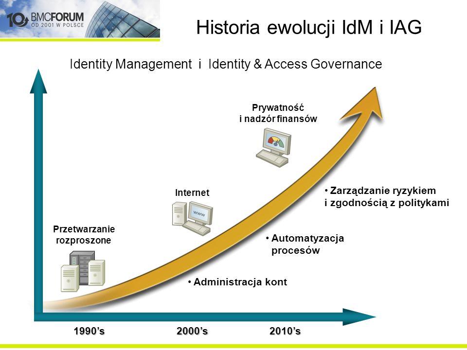 Zmiana priorytetów dla IdM Dzisiaj IdM to nie tylko kwestia technologii – to potrzeba biznesu Potrzeby napędzane są przez biznes, audyt lub ryzyko Biznes oczekuje aktywnego udziału w procesach zarządzania cyklem życia tożsamości Szeroka widoczność systemów jest wymagana do spełnienia wymogów bezpieczeństwa i zgodności z regulacjami Głębszy wgląd w szerszy zestaw udostępnianych aplikacji Biznesowa interpretacja uprawnień IT Ewolucja od ręcznego wykrywania do prewencyjnego zarządzania ryzykiem Potrzeba zdolności do identyfikacji istniejących problemów jak również zapobieganie powstawaniu nowych