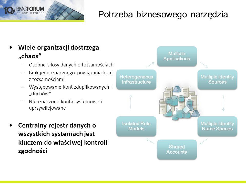 Metodologia IAG oraz IdM Zrozumienie aktualnego stanu dostępów i określenie linii bazowej Szybka weryfikacja bieżącej zgodności Budowa podstawy do badania kontroli zgodności Wdrożenie procesów biznesowych Automatyzacja Provisioning Krok 1 Krok 2 Krok 3 Krok 4 Definicja i implementacja modelu zgodności oraz kontroli (role, polityki bezpieczeństwa, ryzyko) Wnioski o dostępy, usługi self- service np.password management i inne procesy biznesowe Uruchomienie automatycznego Provisioningu do systemów docelowych IAG IdM Czas wdrożenia Ilość zintegrowanych systemów