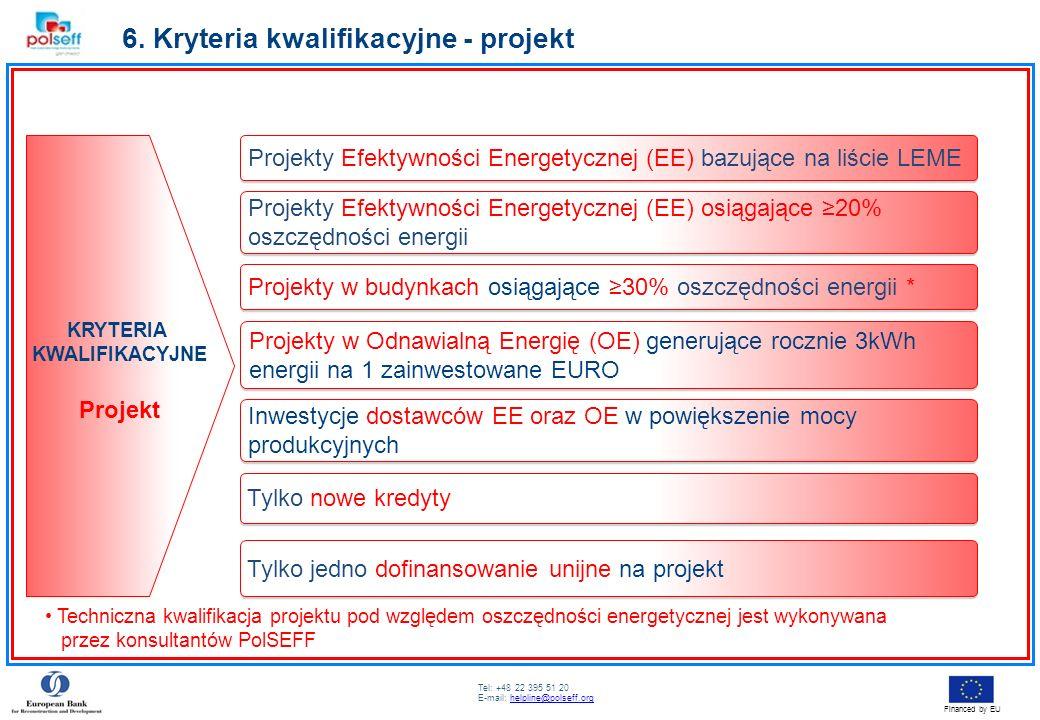 Tel: +48 22 395 51 20 E-mail: helpline@polseff.orghelpline@polseff.org Financed by EU Projekty Efektywności Energetycznej (EE) bazujące na liście LEME