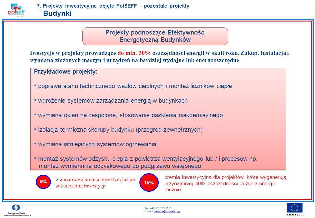 Tel: +48 22 395 51 20 E-mail: helpline@polseff.orghelpline@polseff.org Financed by EU Projekty podnoszące Efektywność Energetyczną Budynków 10% 15% 7.