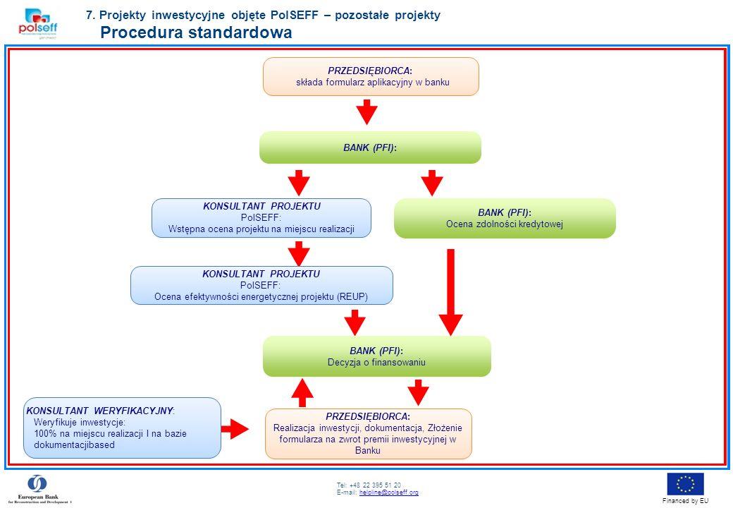 Tel: +48 22 395 51 20 E-mail: helpline@polseff.orghelpline@polseff.org Financed by EU 7. Projekty inwestycyjne objęte PolSEFF – pozostałe projekty Pro