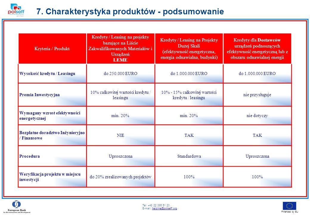 Tel: +48 22 395 51 20 E-mail: helpline@polseff.orghelpline@polseff.org Financed by EU 7. Charakterystyka produktów - podsumowanie Kryteria / Produkt K