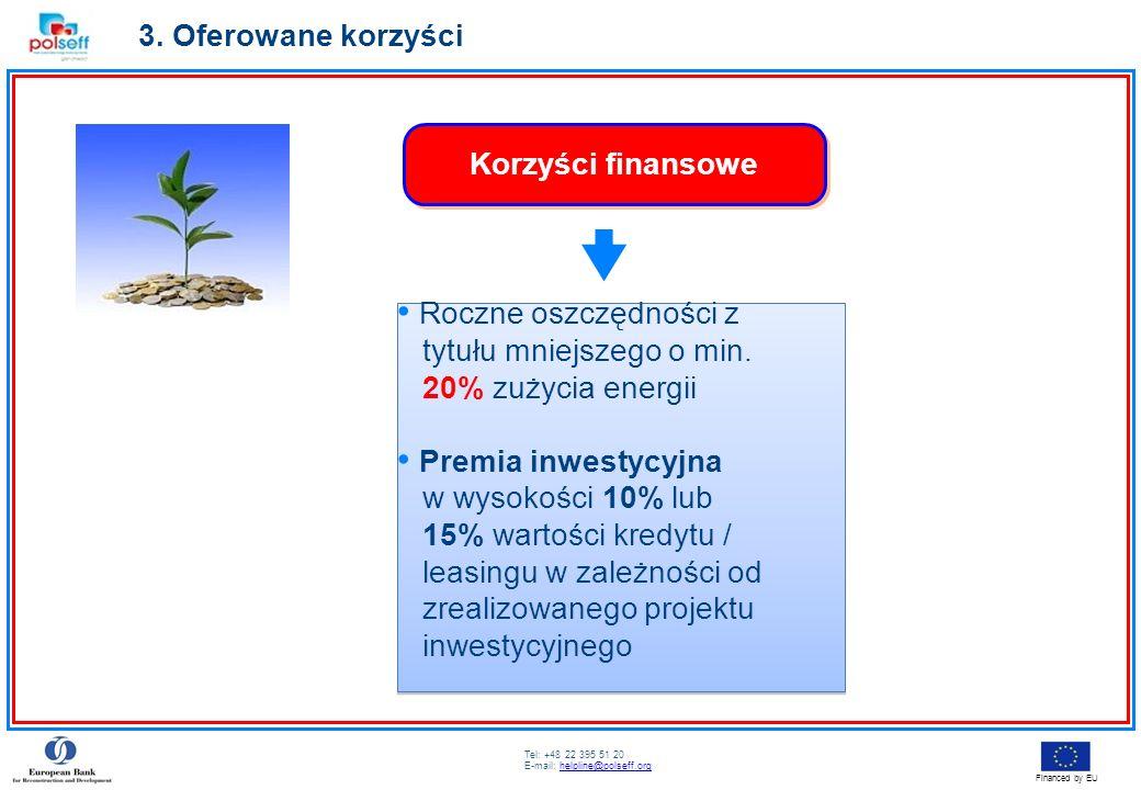 Tel: +48 22 395 51 20 E-mail: helpline@polseff.orghelpline@polseff.org Financed by EU Roczne oszczędności z tytułu mniejszego o min. 20% zużycia energ