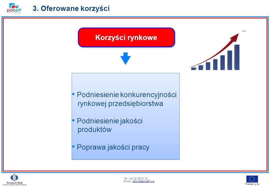 Tel: +48 22 395 51 20 E-mail: helpline@polseff.orghelpline@polseff.org Financed by EU Podniesienie konkurencyjności rynkowej przedsiębiorstwa Podniesi