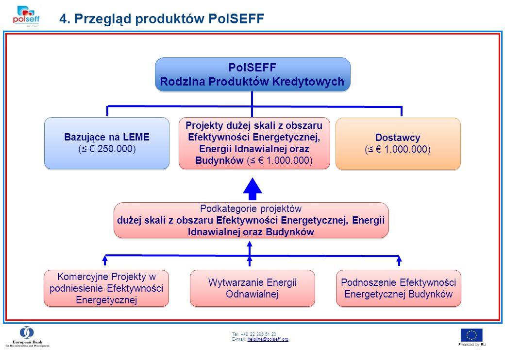 Tel: +48 22 395 51 20 E-mail: helpline@polseff.orghelpline@polseff.org Financed by EU 4. Przegląd produktów PolSEFF PolSEFF Rodzina Produktów Kredytow