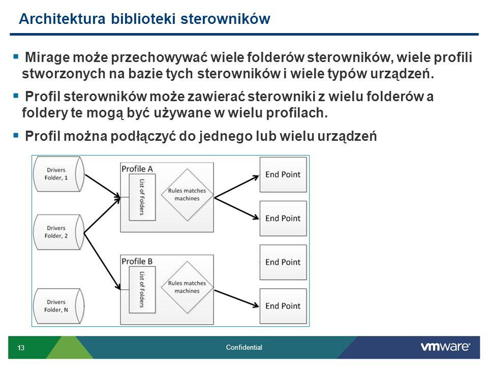 13 Confidential Architektura biblioteki sterowników Mirage może przechowywać wiele folderów sterowników, wiele profili stworzonych na bazie tych stero