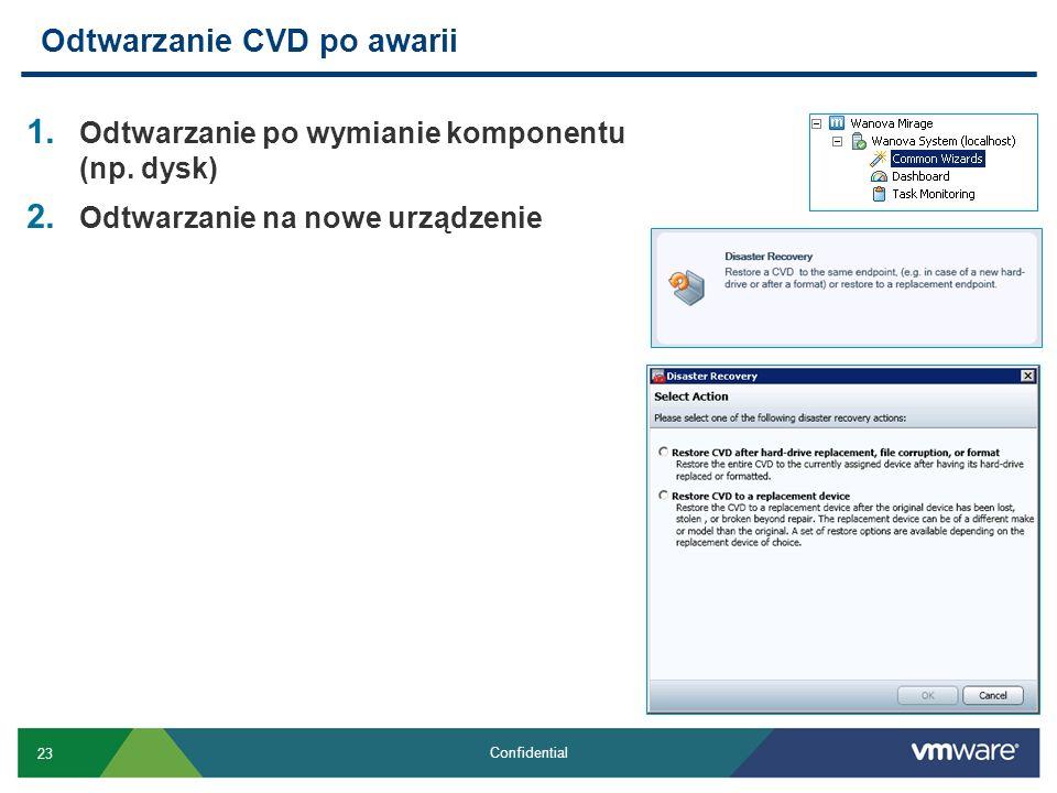 23 Confidential 1. Odtwarzanie po wymianie komponentu (np. dysk) 2. Odtwarzanie na nowe urządzenie Odtwarzanie CVD po awarii