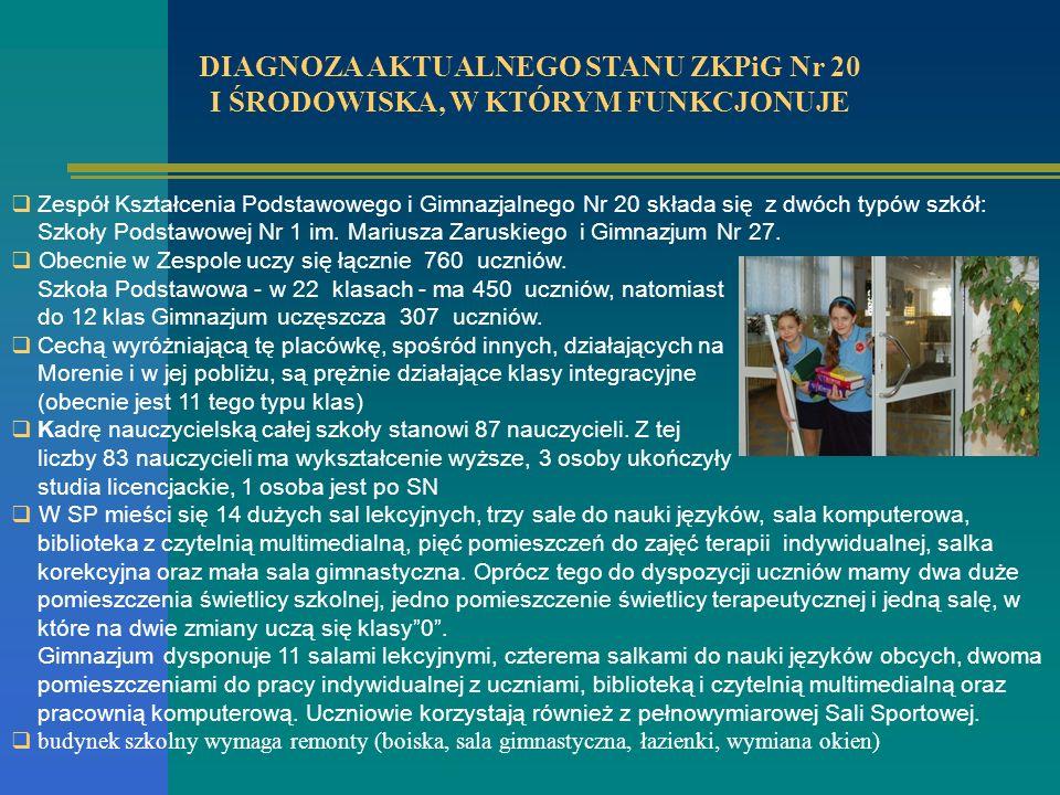 DIAGNOZA AKTUALNEGO STANU ZKPiG Nr 20 I ŚRODOWISKA, W KTÓRYM FUNKCJONUJE Zespół Kształcenia Podstawowego i Gimnazjalnego Nr 20 składa się z dwóch typó