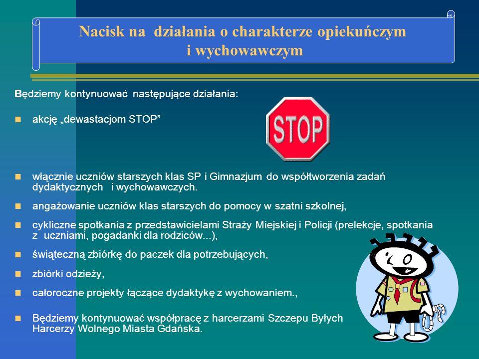 Będziemy kontynuować następujące działania: akcję dewastacjom STOP włącznie uczniów starszych klas SP i Gimnazjum do współtworzenia zadań dydaktycznyc