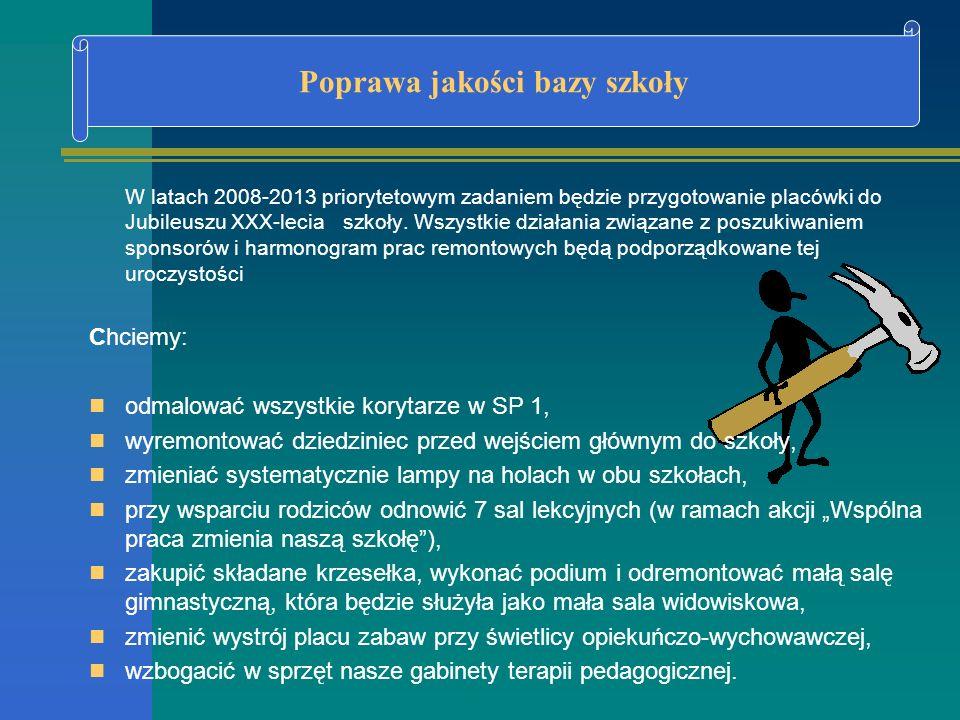 W latach 2008-2013 priorytetowym zadaniem będzie przygotowanie placówki do Jubileuszu XXX-lecia szkoły. Wszystkie działania związane z poszukiwaniem s