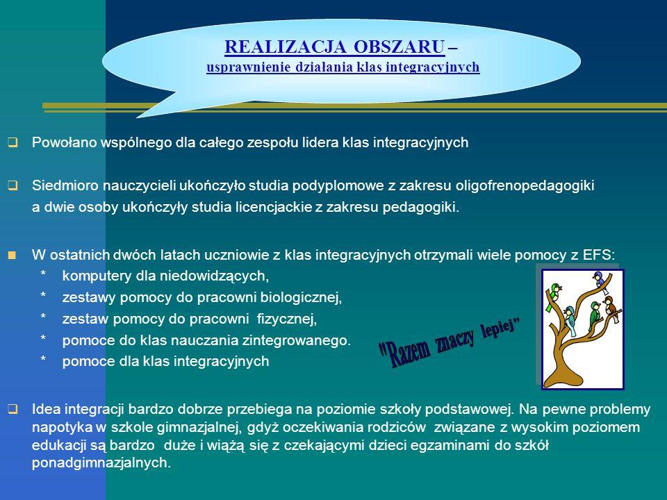 Powołano wspólnego dla całego zespołu lidera klas integracyjnych Siedmioro nauczycieli ukończyło studia podyplomowe z zakresu oligofrenopedagogiki a d