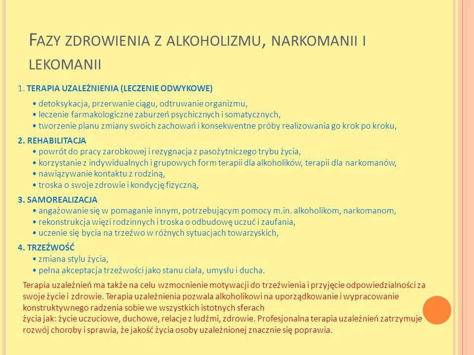 F AZY ZDROWIENIA Z ALKOHOLIZMU, NARKOMANII I LEKOMANII 1. TERAPIA UZALEŻNIENIA (LECZENIE ODWYKOWE) detoksykacja, przerwanie ciągu, odtruwanie organizm