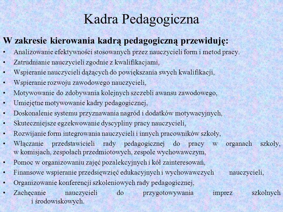 Kadra Pedagogiczna W zakresie kierowania kadrą pedagogiczną przewiduję: Analizowanie efektywności stosowanych przez nauczycieli form i metod pracy. Za