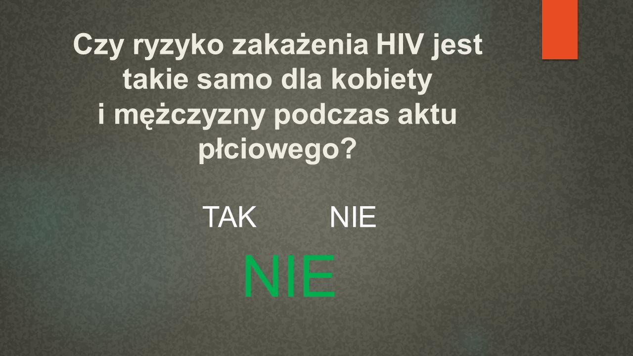 Czy ryzyko zakażenia HIV jest takie samo dla kobiety i mężczyzny podczas aktu płciowego? TAK NIE NIE