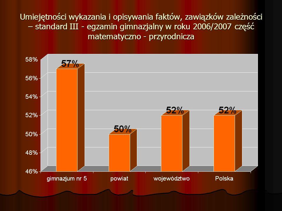 Umiejętności wykazania i opisywania faktów, zawiązków zależności – standard III - egzamin gimnazjalny w roku 2006/2007 część matematyczno - przyrodnic