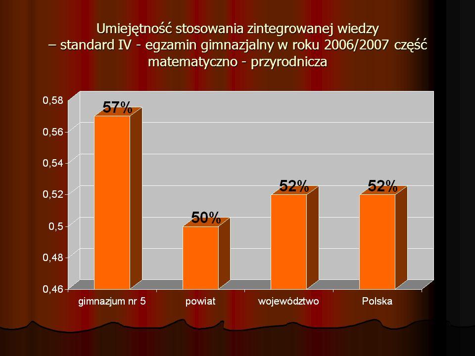 Umiejętność stosowania zintegrowanej wiedzy – standard IV - egzamin gimnazjalny w roku 2006/2007 część matematyczno - przyrodnicza