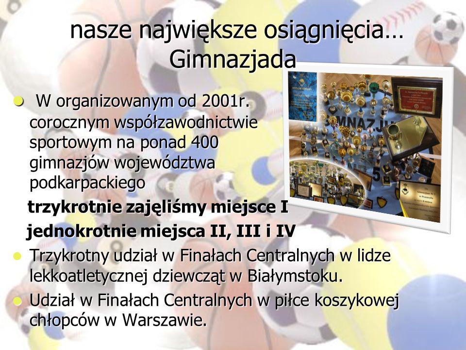 nasze największe osiągnięcia… Gimnazjada nasze największe osiągnięcia… Gimnazjada W organizowanym od 2001r. corocznym współzawodnictwie sportowym na p