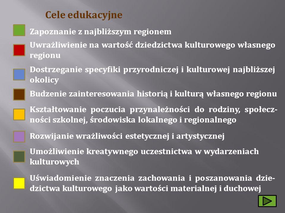 Cele edukacyjne Zapoznanie z najbliższym regionem Uwrażliwienie na wartość dziedzictwa kulturowego własnego regionu Dostrzeganie specyfiki przyrodnicz