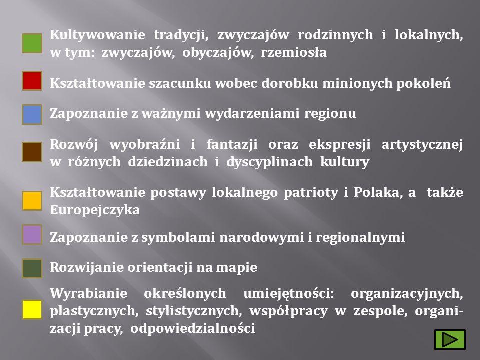 Kultywowanie tradycji, zwyczajów rodzinnych i lokalnych, w tym: zwyczajów, obyczajów, rzemiosła Kształtowanie szacunku wobec dorobku minionych pokoleń Zapoznanie z ważnymi wydarzeniami regionu Rozwój wyobraźni i fantazji oraz ekspresji artystycznej w różnych dziedzinach i dyscyplinach kultury Kształtowanie postawy lokalnego patrioty i Polaka, a także Europejczyka Zapoznanie z symbolami narodowymi i regionalnymi Rozwijanie orientacji na mapie Wyrabianie określonych umiejętności: organizacyjnych, plastycznych, stylistycznych, współpracy w zespole, organi- zacji pracy, odpowiedzialności
