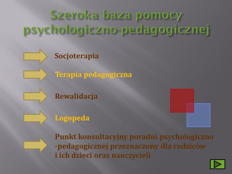 Socjoterapia Punkt konsultacyjny poradni psychologiczno -pedagogicznej przeznaczony dla rodziców i ich dzieci oraz nauczycieli Logopeda Rewalidacja Terapia pedagogiczna