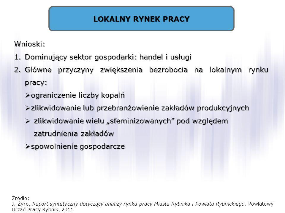 LOKALNY RYNEK PRACY Źródło: J. Żyro, Raport syntetyczny dotyczący analizy rynku pracy Miasta Rybnika i Powiatu Rybnickiego. Powiatowy Urząd Pracy Rybn