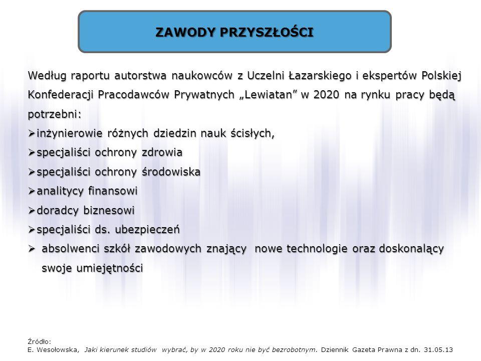 ZAWODY PRZYSZŁOŚCI Według raportu autorstwa naukowców z Uczelni Łazarskiego i ekspertów Polskiej Konfederacji Pracodawców Prywatnych Lewiatan w 2020 n