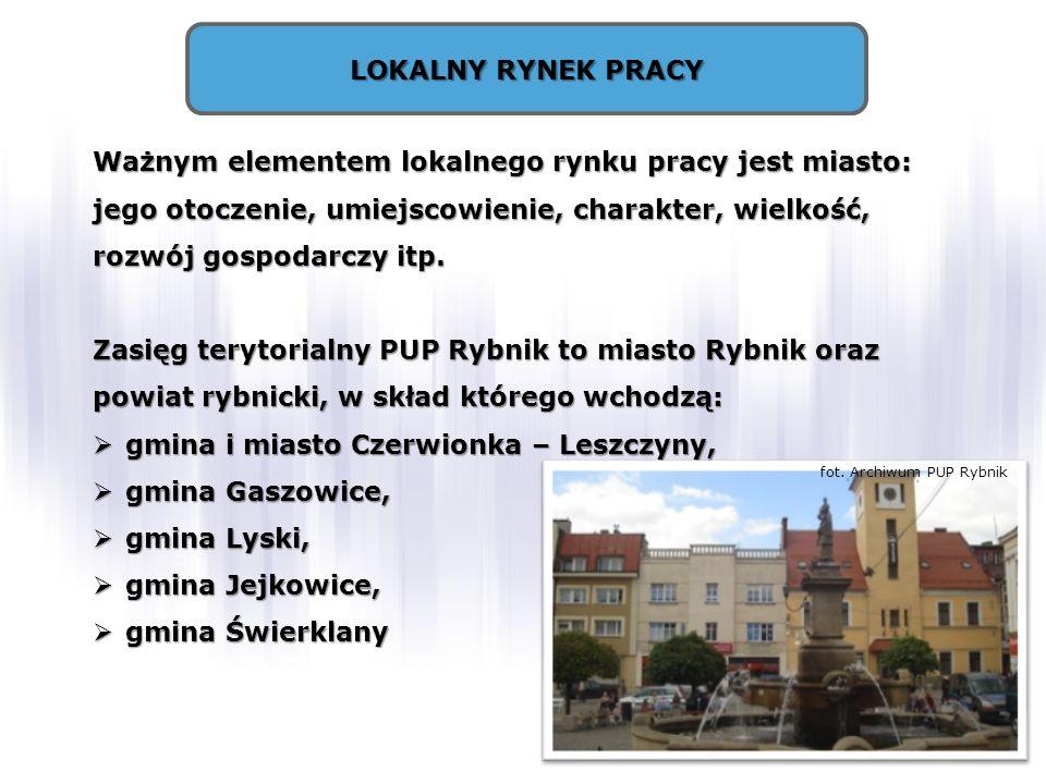 Opracowanie mgr Sylwia Nowak Doradca Zawodowy I stopnia Powiatowy Urząd Pracy 44-200 Rybnik ul.