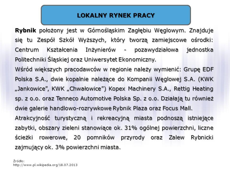 LOKALNY RYNEK PRACY Lp.Wybrane dane statystyczne za 2011 r.