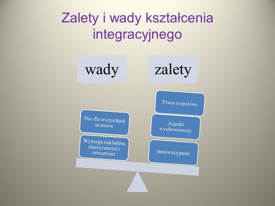 Zalety i wady kształcenia integracyjnego wadyzalety Innowacyjność Aspekt wychowawczy Praca zespołowa Wymaga nakładów, elastyczności i otwartości Nie d