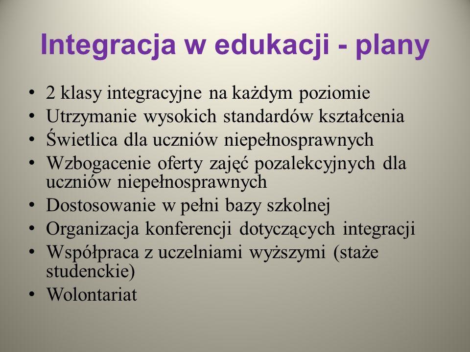 Integracja w edukacji - plany 2 klasy integracyjne na każdym poziomie Utrzymanie wysokich standardów kształcenia Świetlica dla uczniów niepełnosprawny