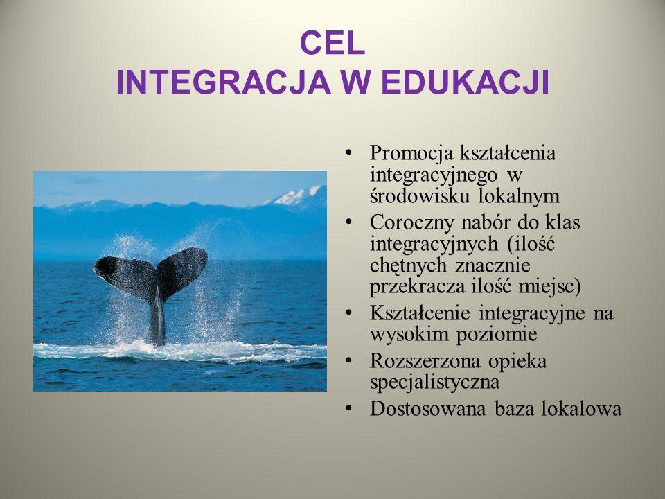 CEL INTEGRACJA W EDUKACJI Promocja kształcenia integracyjnego w środowisku lokalnym Coroczny nabór do klas integracyjnych (ilość chętnych znacznie prz