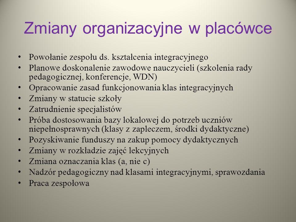 Zmiany organizacyjne w placówce Powołanie zespołu ds. kształcenia integracyjnego Planowe doskonalenie zawodowe nauczycieli (szkolenia rady pedagogiczn