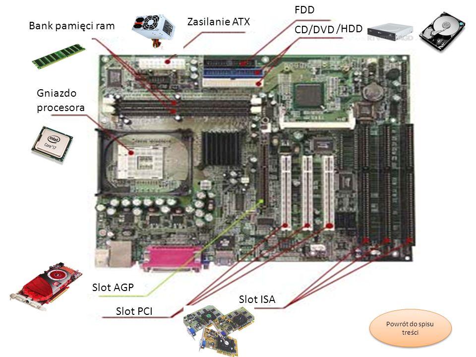 Bank pamięci ram Zasilanie ATX FDD CD/DVD Gniazdo procesora Slot AGP Slot PCI Slot ISA Powrót do spisu treści Powrót do spisu treści /HDD