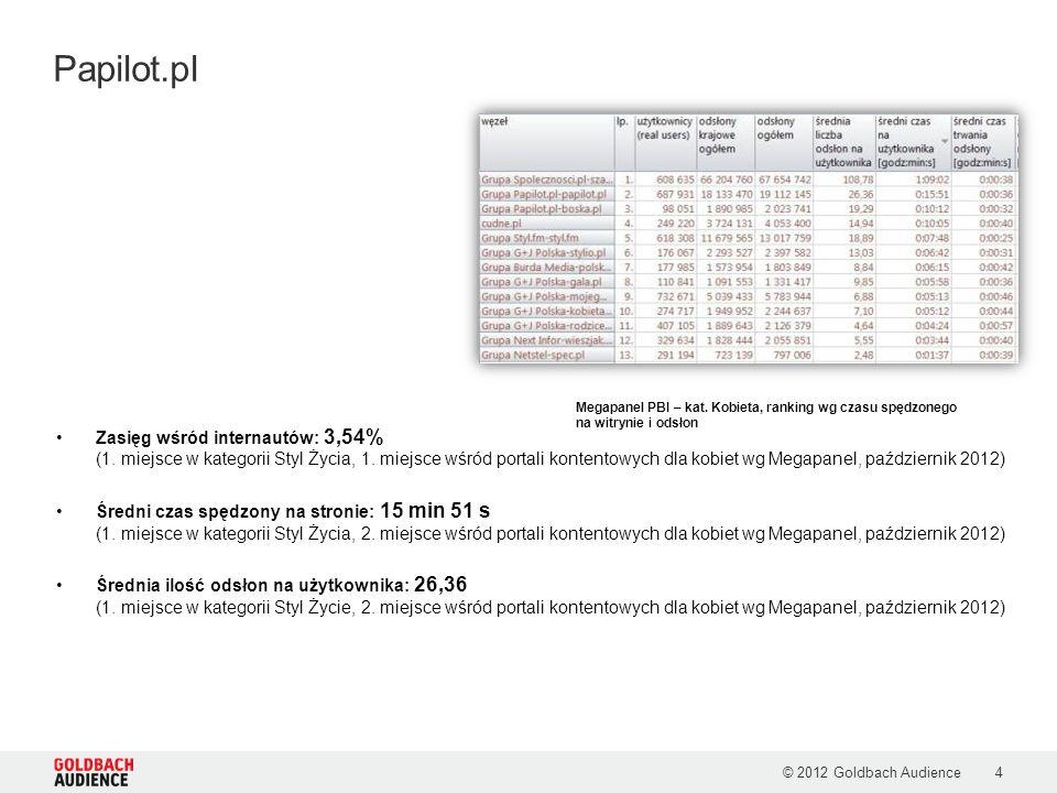 © 2012 Goldbach Audience4 Papilot.pl Zasięg wśród internautów: 3,54% (1. miejsce w kategorii Styl Życia, 1. miejsce wśród portali kontentowych dla kob