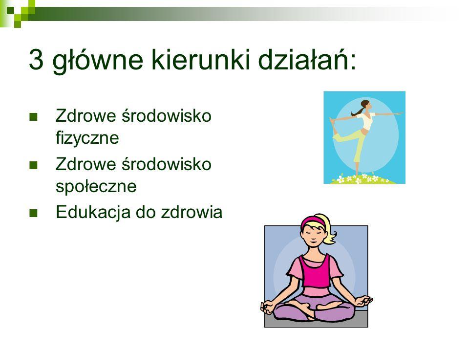 3 główne kierunki działań: Zdrowe środowisko fizyczne Zdrowe środowisko społeczne Edukacja do zdrowia