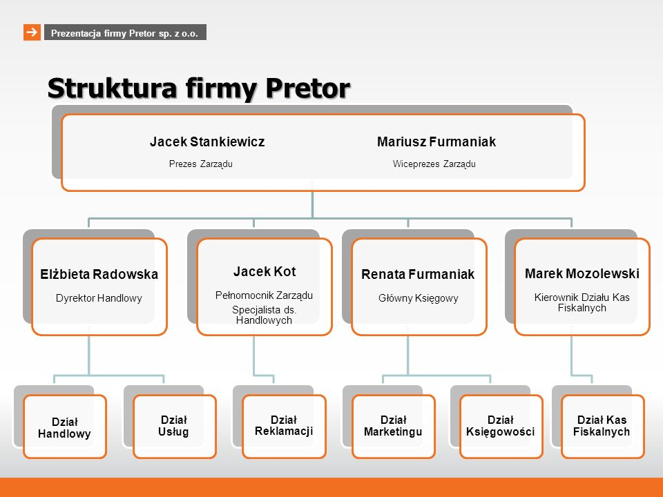 www.pretor.pl Prezentacja firmy Pretor sp. z o.o. Dział Handlowy
