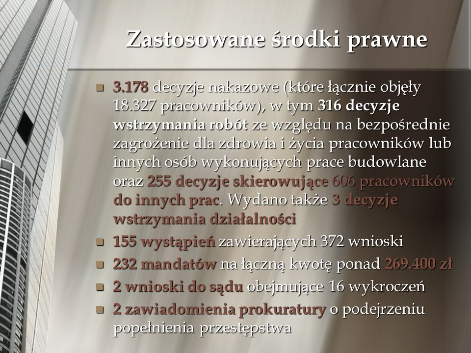 Zastosowane środki prawne 3.178 decyzje nakazowe (które łącznie objęły 18.327 pracowników), w tym 316 decyzje wstrzymania robót ze względu na bezpośre