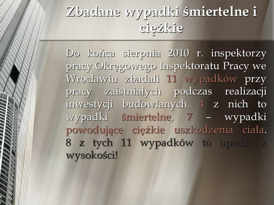 Zbadane wypadki śmiertelne i ciężkie Do końca sierpnia 2010 r. inspektorzy pracy Okręgowego Inspektoratu Pracy we Wrocławiu zbadali 11 wypadków przy p