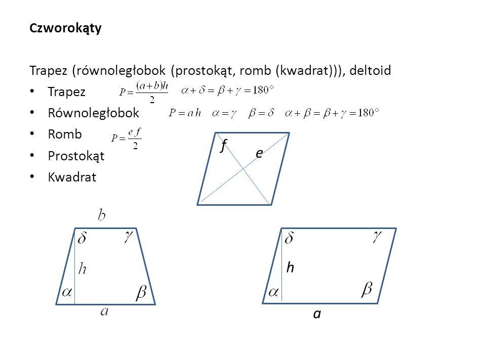 Czworokąty Trapez (równoległobok (prostokąt, romb (kwadrat))), deltoid Trapez Równoległobok Romb Prostokąt Kwadrat a h e f