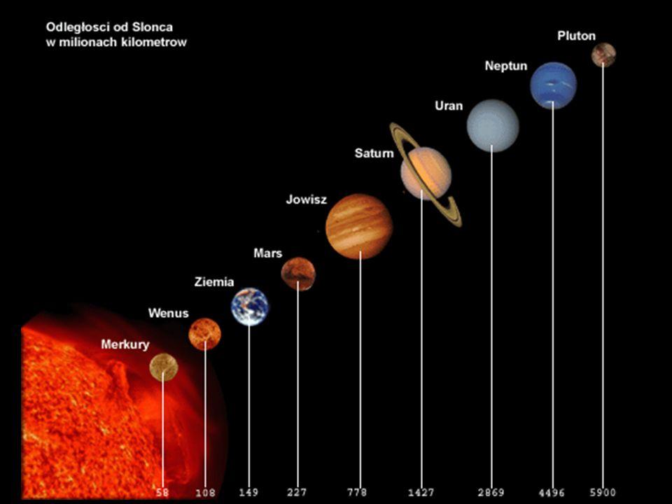 Wszechświat – wszystko, co fizycznie istnieje: cała przestrzeń, czas, wszystkie formy materii i energii oraz prawa fizyki i stałe fizyczne określające ich zachowanie.