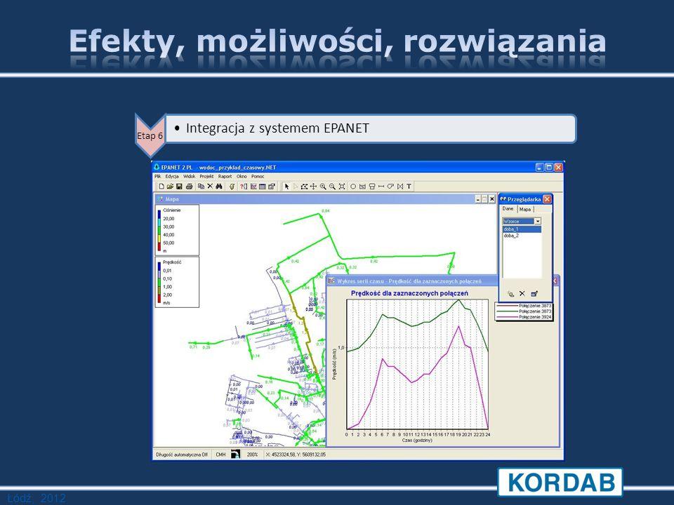 Łódź, 2012 Etap 6 Integracja z systemem EPANET