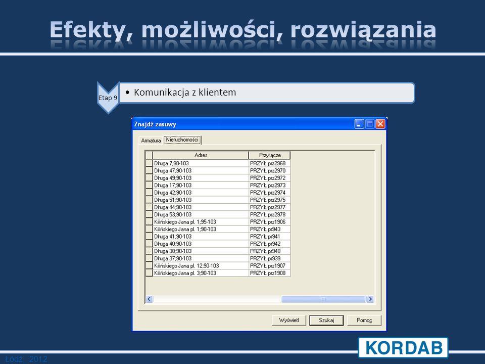 Łódź, 2012 Etap 9 Komunikacja z klientem