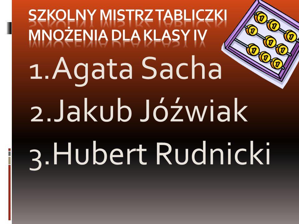 1. Agata Sacha 2. Jakub Jóźwiak 3. Hubert Rudnicki