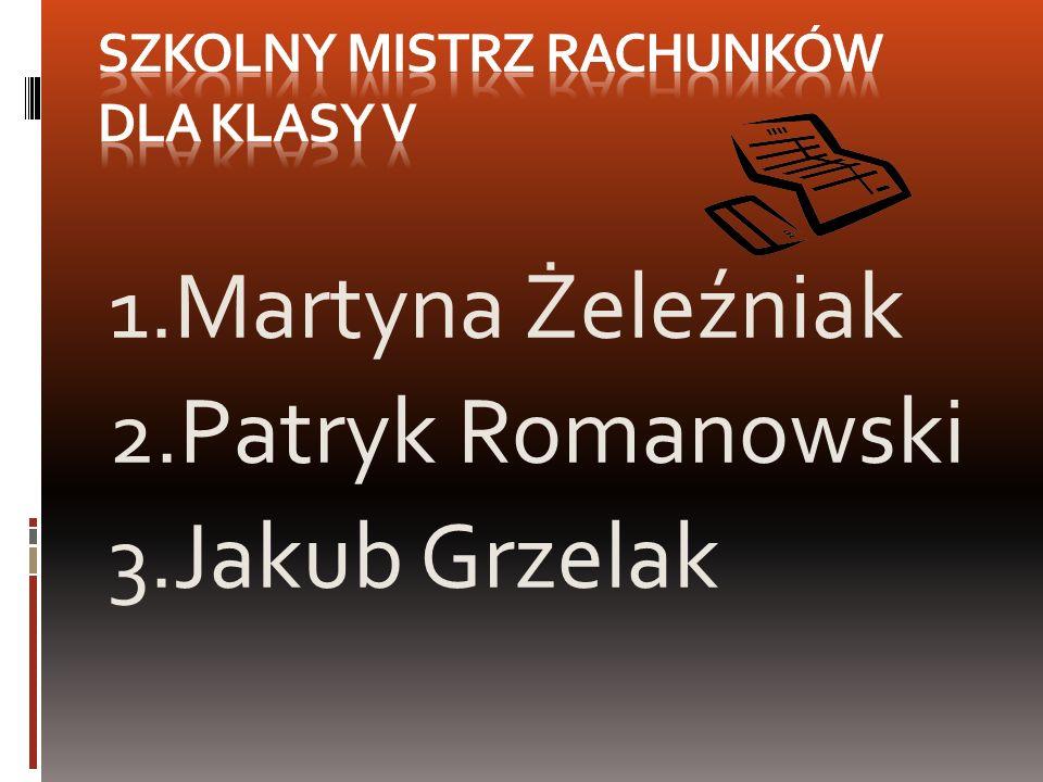 1. Martyna Żeleźniak 2. Patryk Romanowski 3. Jakub Grzelak