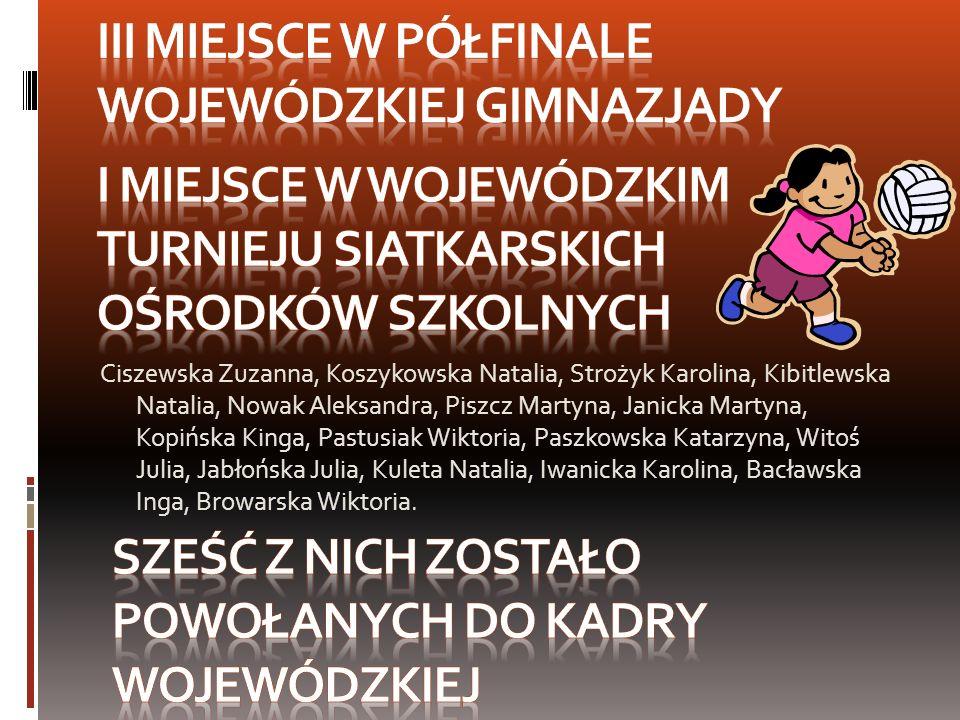 Ciszewska Zuzanna, Koszykowska Natalia, Strożyk Karolina, Kibitlewska Natalia, Nowak Aleksandra, Piszcz Martyna, Janicka Martyna, Kopińska Kinga, Past